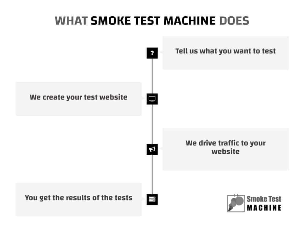 Smoke Test Machine Validates Products Before They Are Even Built - 6