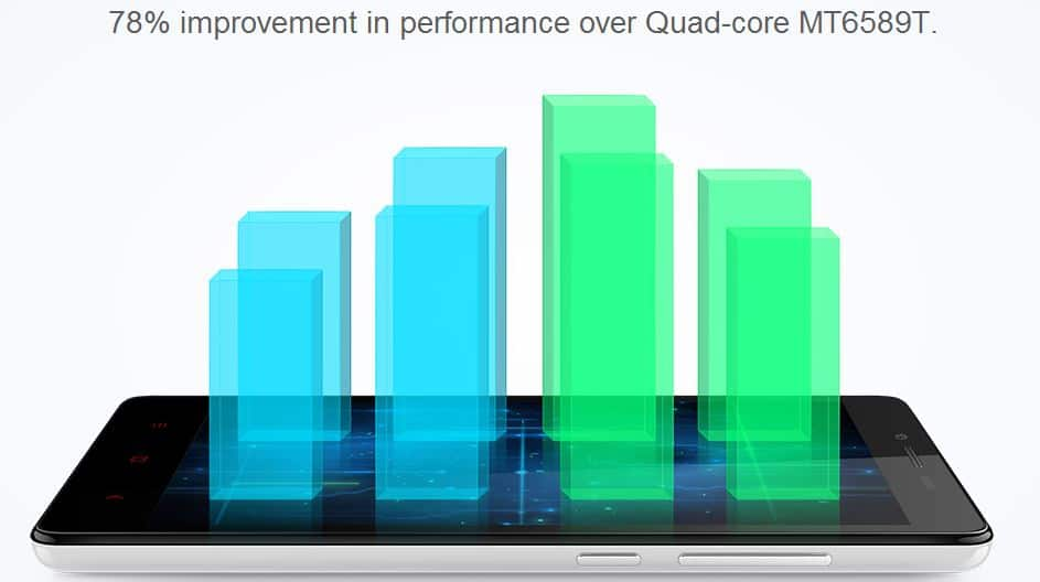 Xiaomi Redmi Note Performance