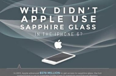 Apple iPhone 6 and iPhone 6 plus doesn't have Sapphire glass: Why? - 2
