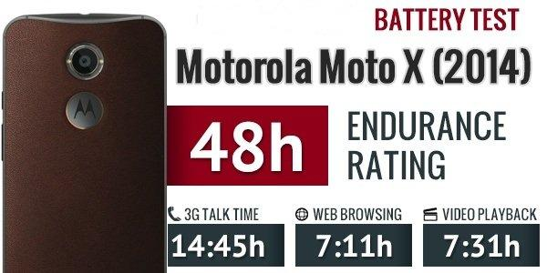 Moto X Battery test