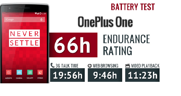 Moto X 2nd Gen vs OnePlus One battery