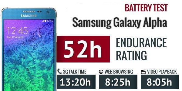 galaxy-alpha-battery-life-test-results