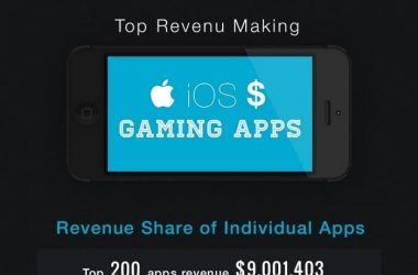 Top 15+ iOS gaming apps making high revenue in App Store [infographic] - 2