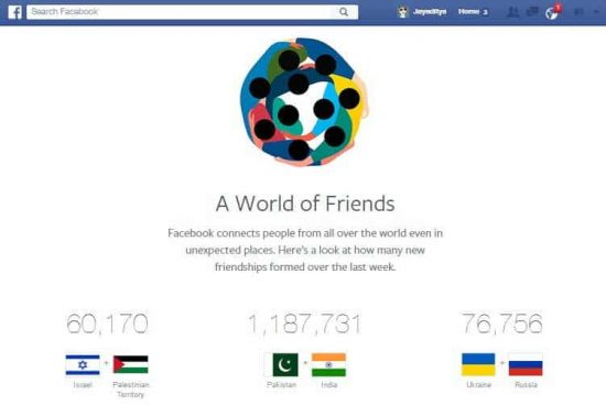 Facebook reveals extraordinary data about friendship among people from rival nations - 1