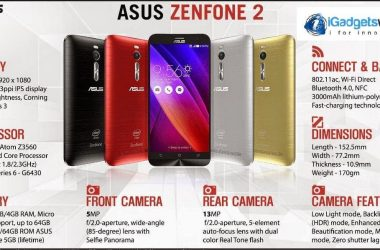 Asus Zenfone 2: Top 5 Things to know about Asus Zenfone 2 - 3