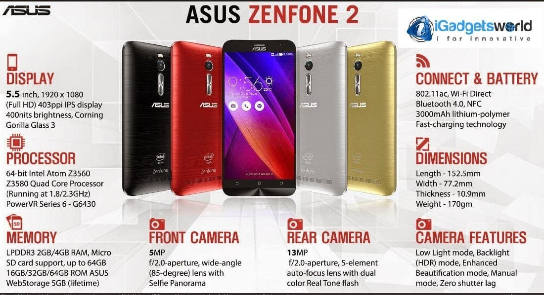 Best things about Zenfone 2