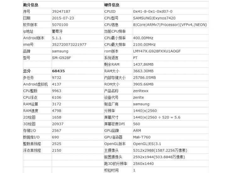 galaxy_s6edgeplus_specs_sheet_leak