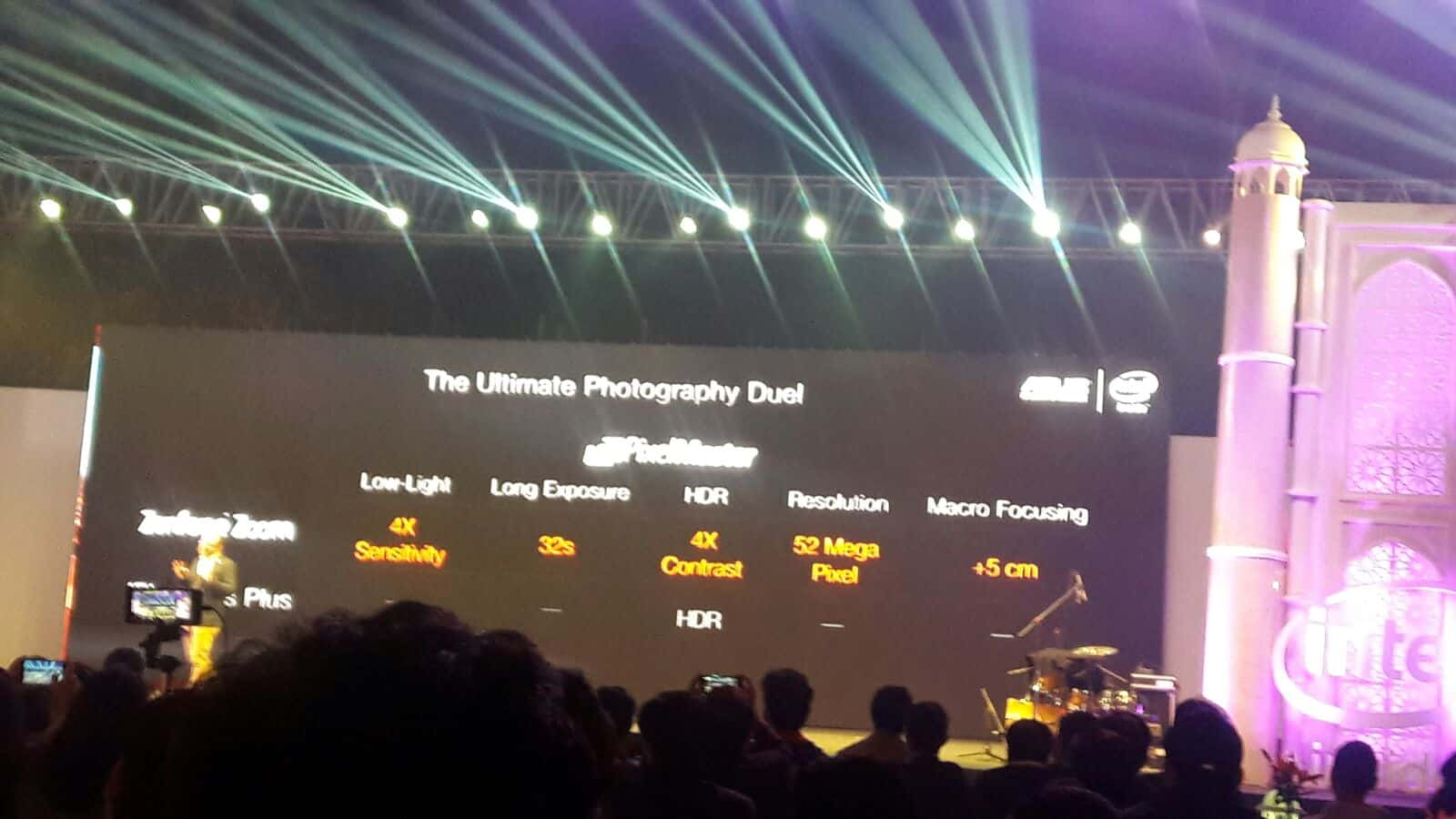 Asus ZenFone Zoom unveiled: This is the World's thinnest 3X Optical-Zoom smartphone - 7
