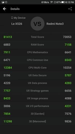 LeEco Le 2 AnTuTu Benchmarking Results - 15