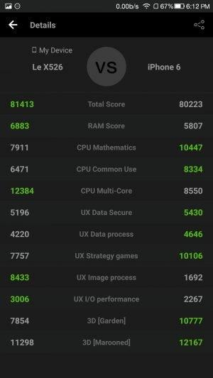 LeEco Le 2 AnTuTu Benchmarking Results - 14