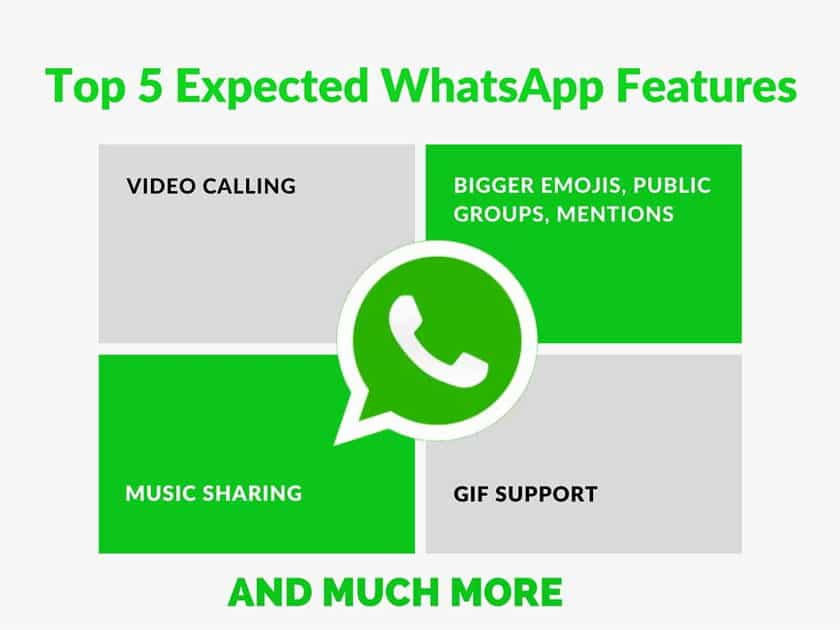 Top 5 Expected WhatsApp Features [2016]