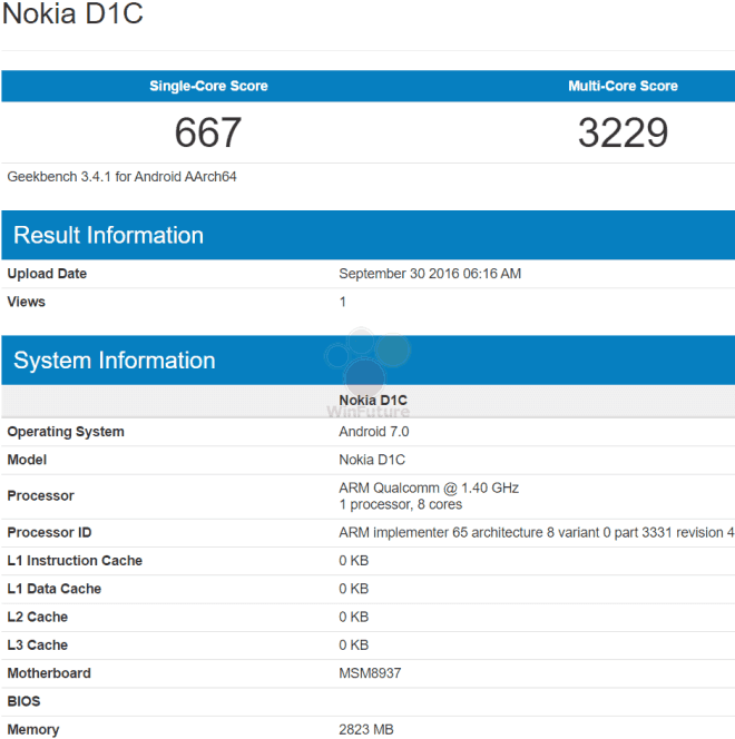 Nokia D1C Benchmark Leak on GeekBench