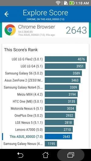 Asus Zenfone 3S Max Review - A solitary battery's one-man show - 7
