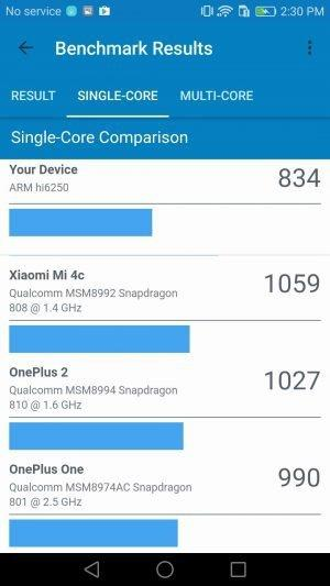 Honor 6X - Dual Rear Camera is an Asset, but is it the best buy under 15K? - 4