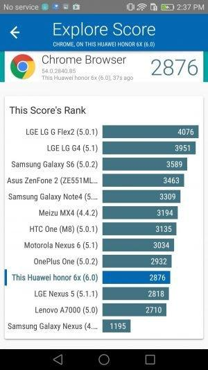 Honor 6X - Dual Rear Camera is an Asset, but is it the best buy under 15K? - 8