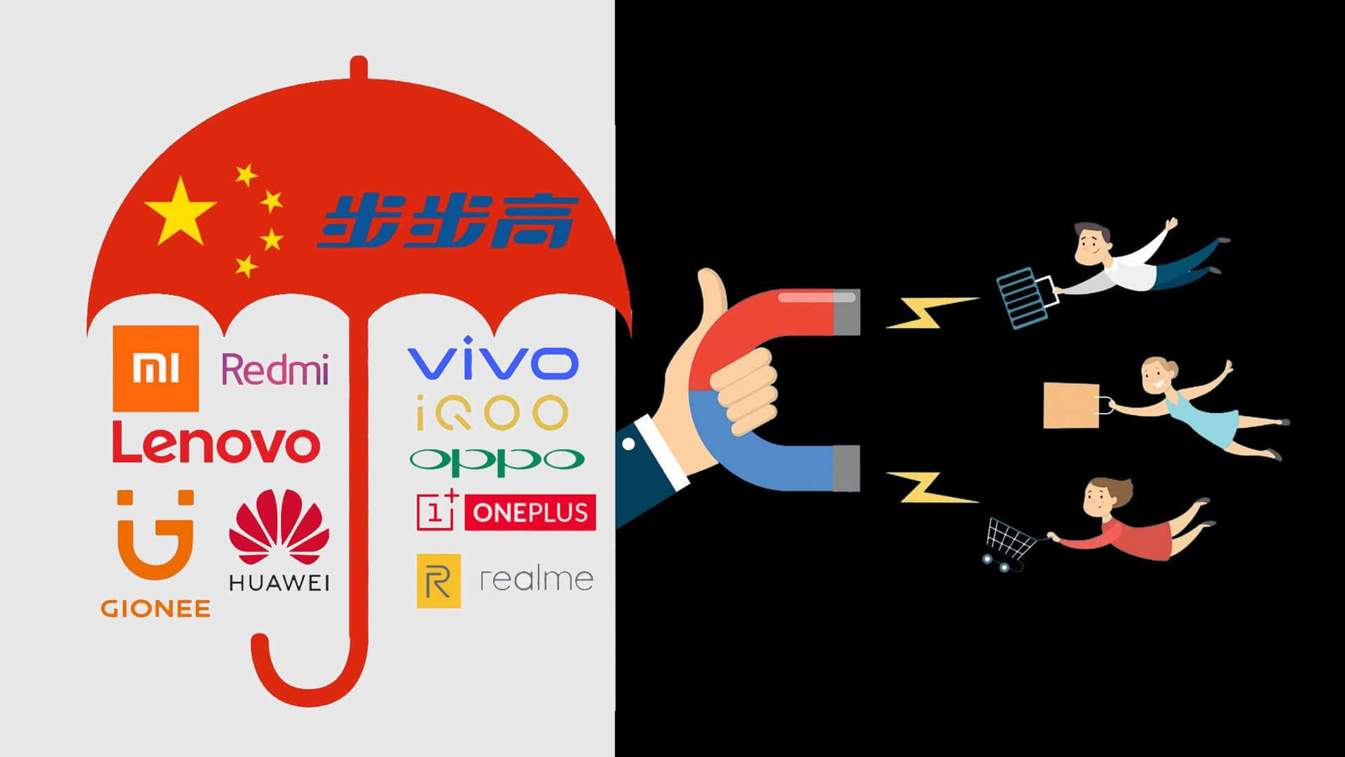The Tale of Chinese Phone Makers & Their Tactics for Indian Customers - 2